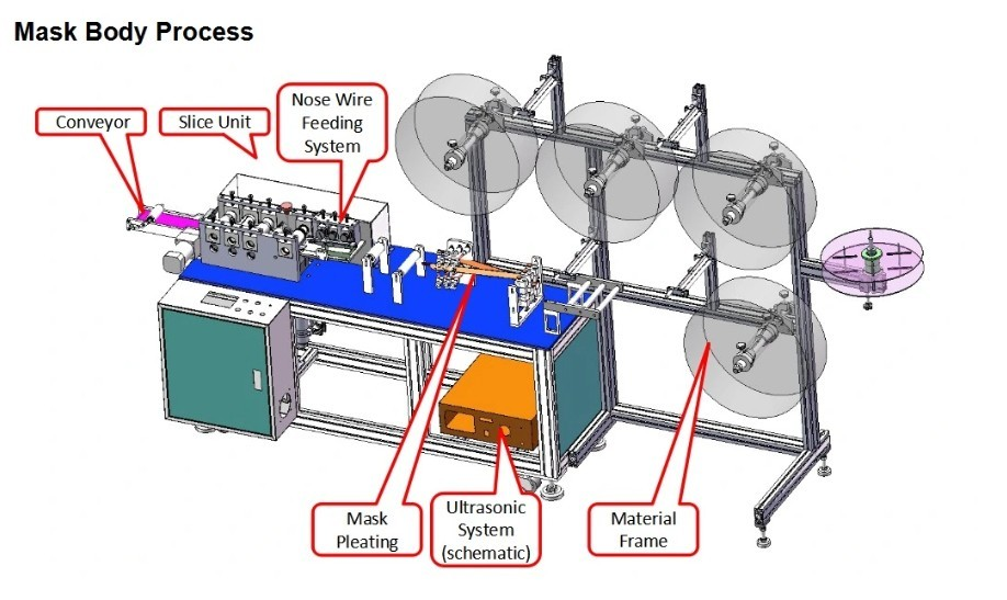 high precision disposable face mask making machine price for mask
